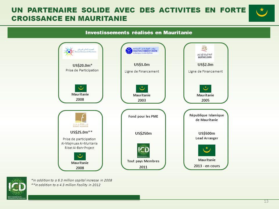 Investissements réalisés en Mauritanie