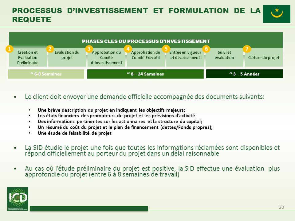 PROCESSUS D'INVESTISSEMENT ET FORMULATION DE LA REQUETE