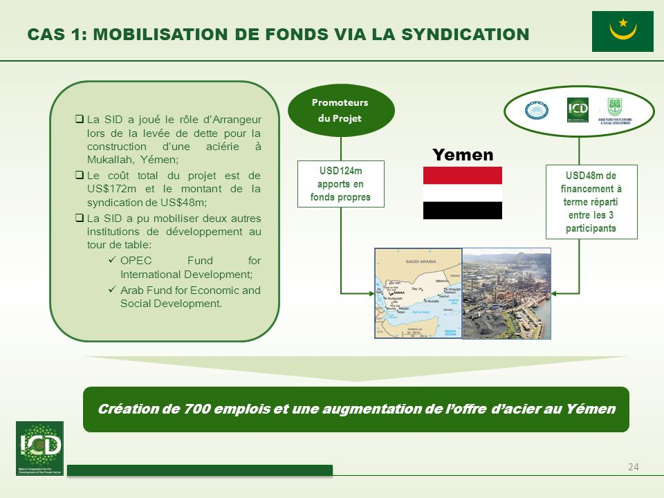 CAS 1: MOBILISATION DE fondS via la Syndication
