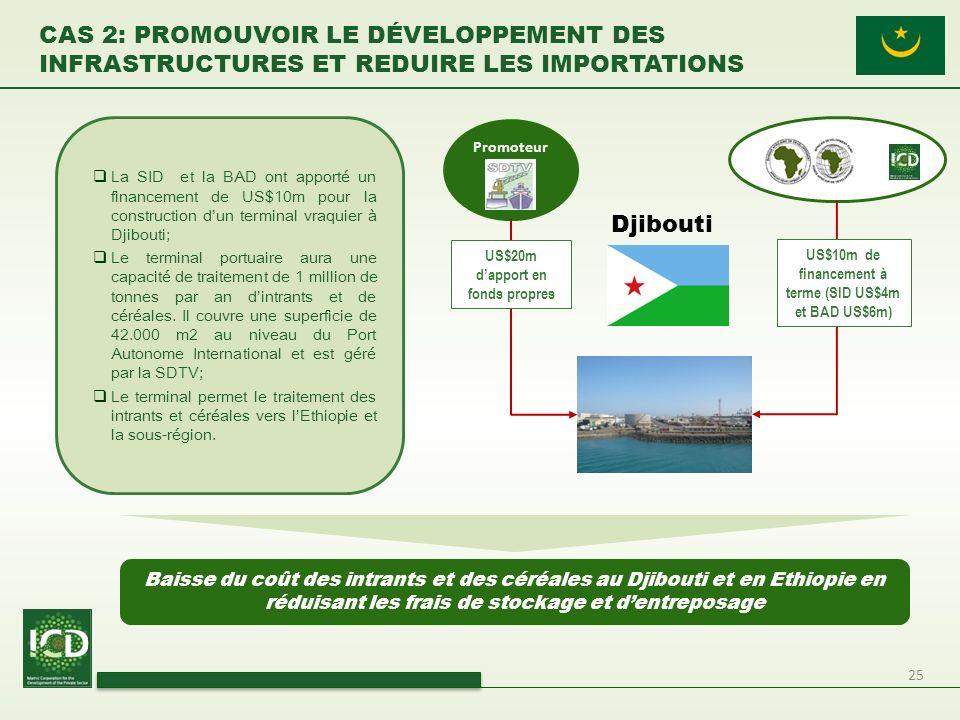CAS 2: Promouvoir le Développement des Infrastructures ET REDUIRE LES IMPORTATIONS