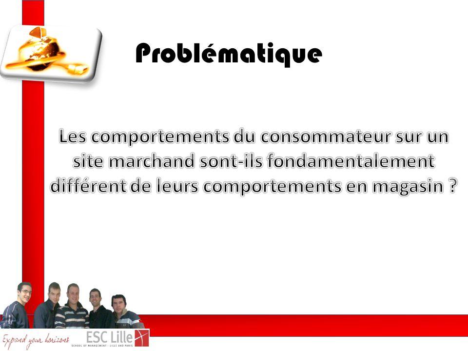 Problématique Les comportements du consommateur sur un site marchand sont-ils fondamentalement différent de leurs comportements en magasin