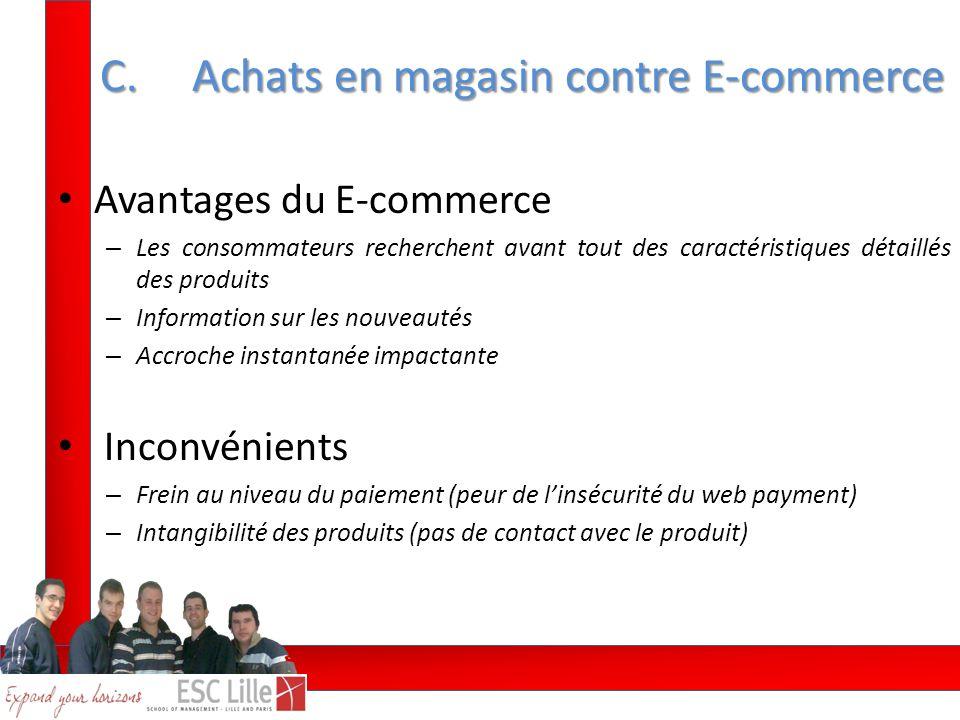 C. Achats en magasin contre E-commerce