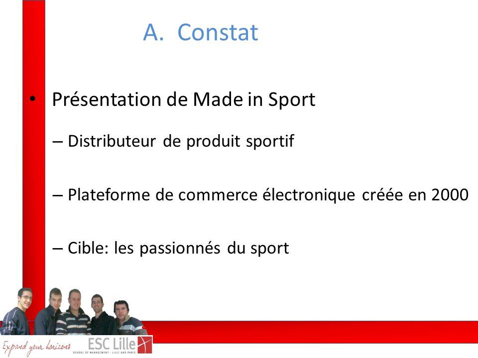 A. Constat Présentation de Made in Sport