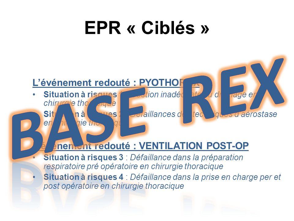 BASE REX EPR « Ciblés » L'événement redouté : PYOTHORAX