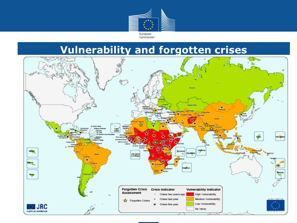 Vulnerability and forgotten crises