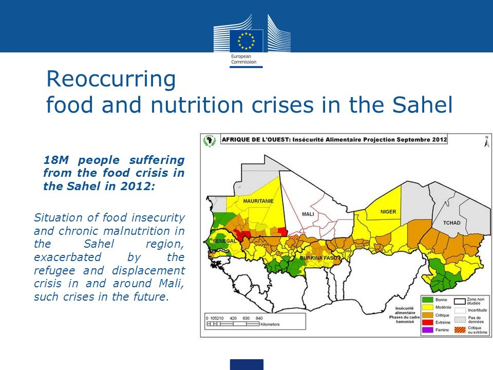 Reoccurring food and nutrition crises in the Sahel