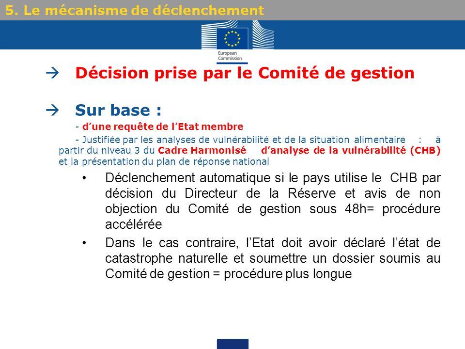  Décision prise par le Comité de gestion  Sur base :