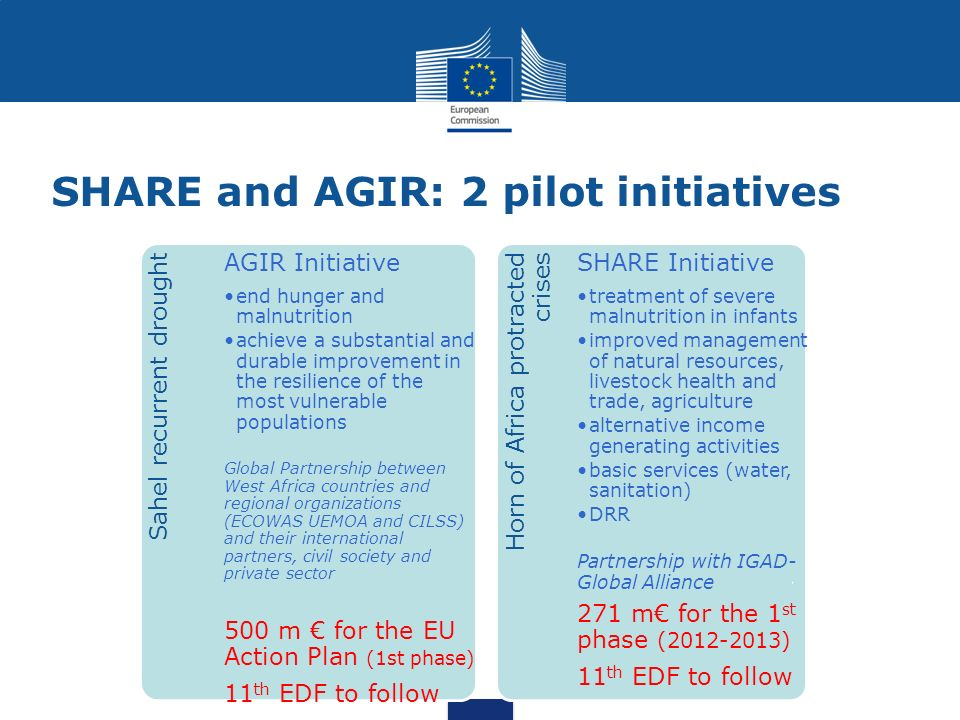 SHARE and AGIR: 2 pilot initiatives