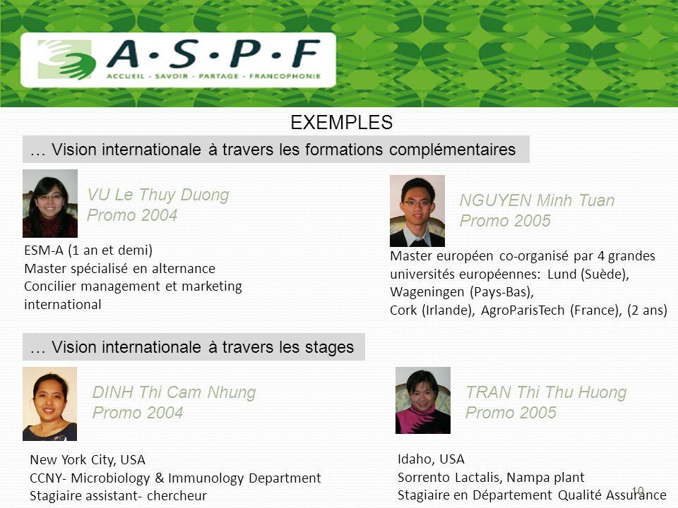 EXEMPLES … Vision internationale à travers les stages