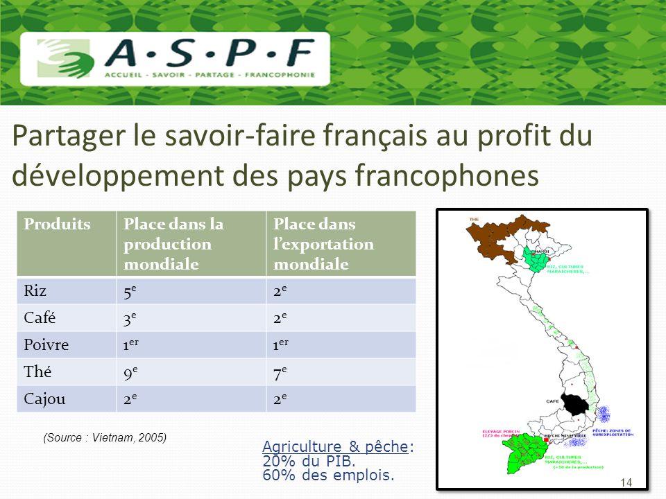 Partager le savoir-faire français au profit du développement des pays francophones