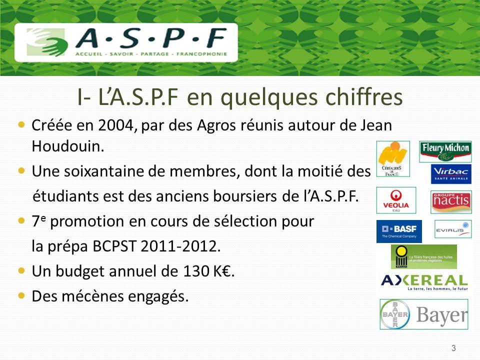 I- L'A.S.P.F en quelques chiffres