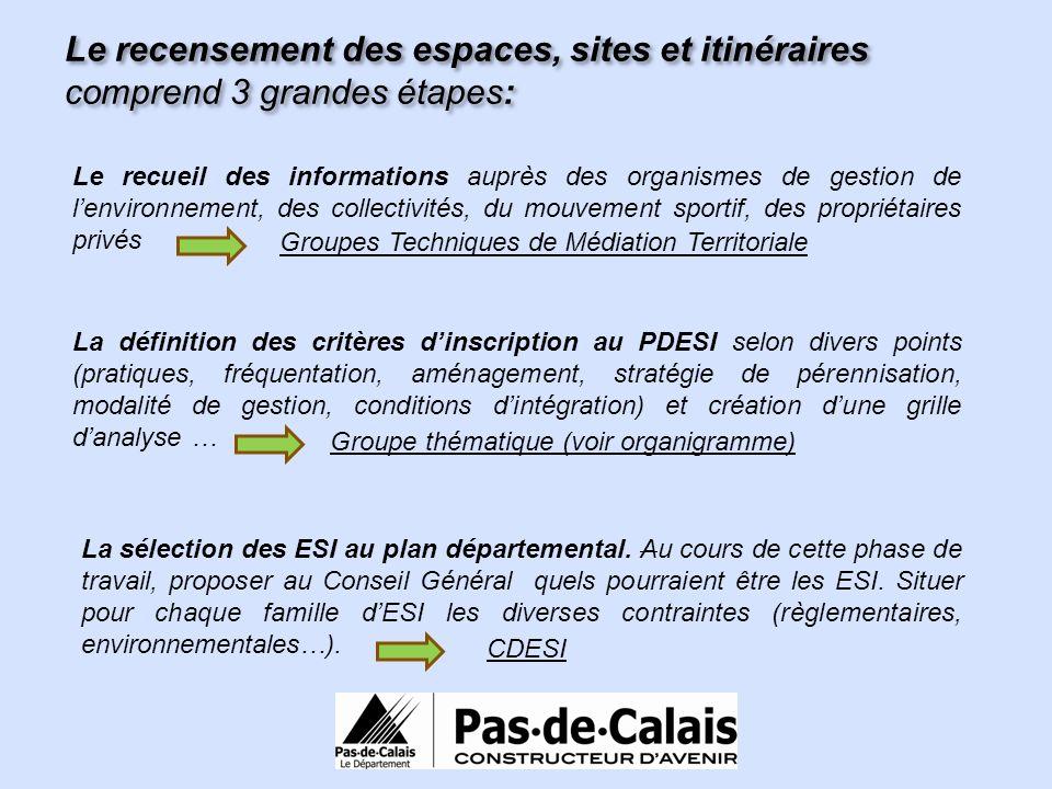Le recensement des espaces, sites et itinéraires comprend 3 grandes étapes: