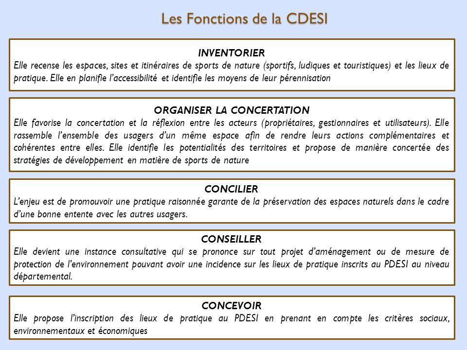 Les Fonctions de la CDESI