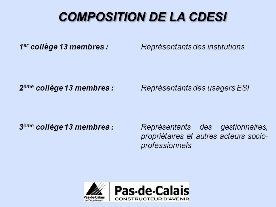 COMPOSITION DE LA CDESI