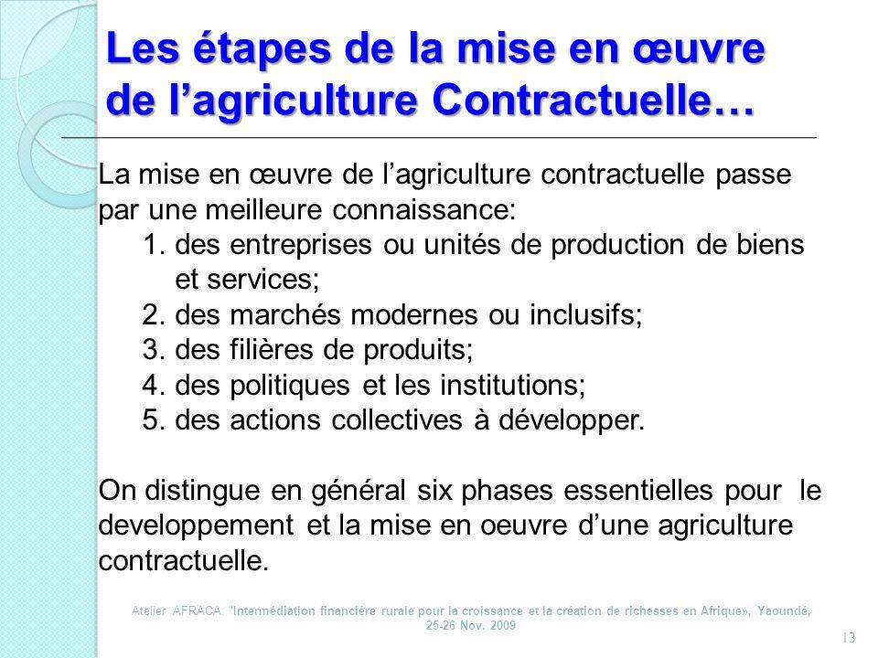 Les étapes de la mise en œuvre de l'agriculture Contractuelle…