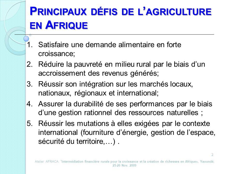 Principaux défis de l'agriculture en Afrique