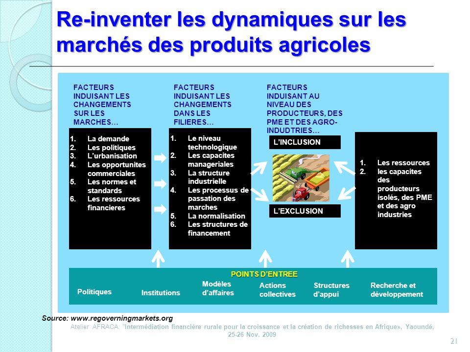 Re-inventer les dynamiques sur les marchés des produits agricoles