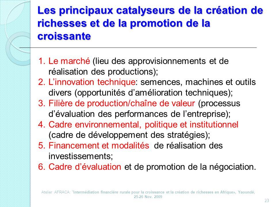 Les principaux catalyseurs de la création de richesses et de la promotion de la croissante
