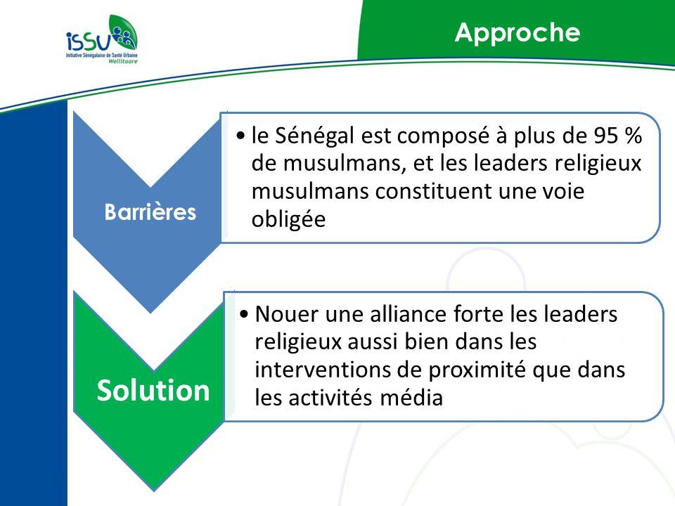 Approche Barrières. le Sénégal est composé à plus de 95 % de musulmans, et les leaders religieux musulmans constituent une voie obligée.