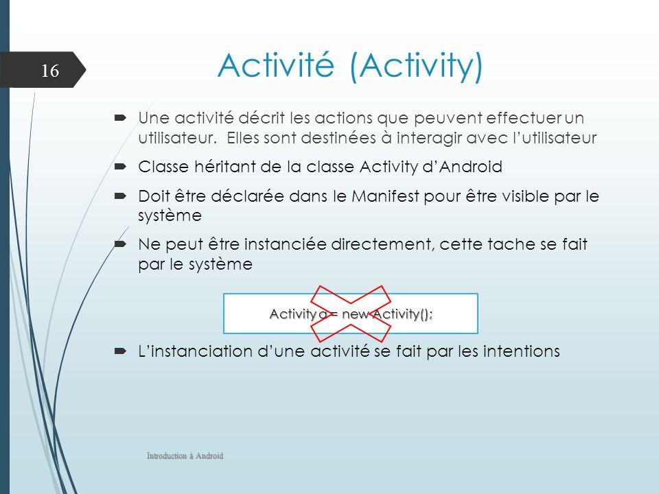 Activity a = new Activity();
