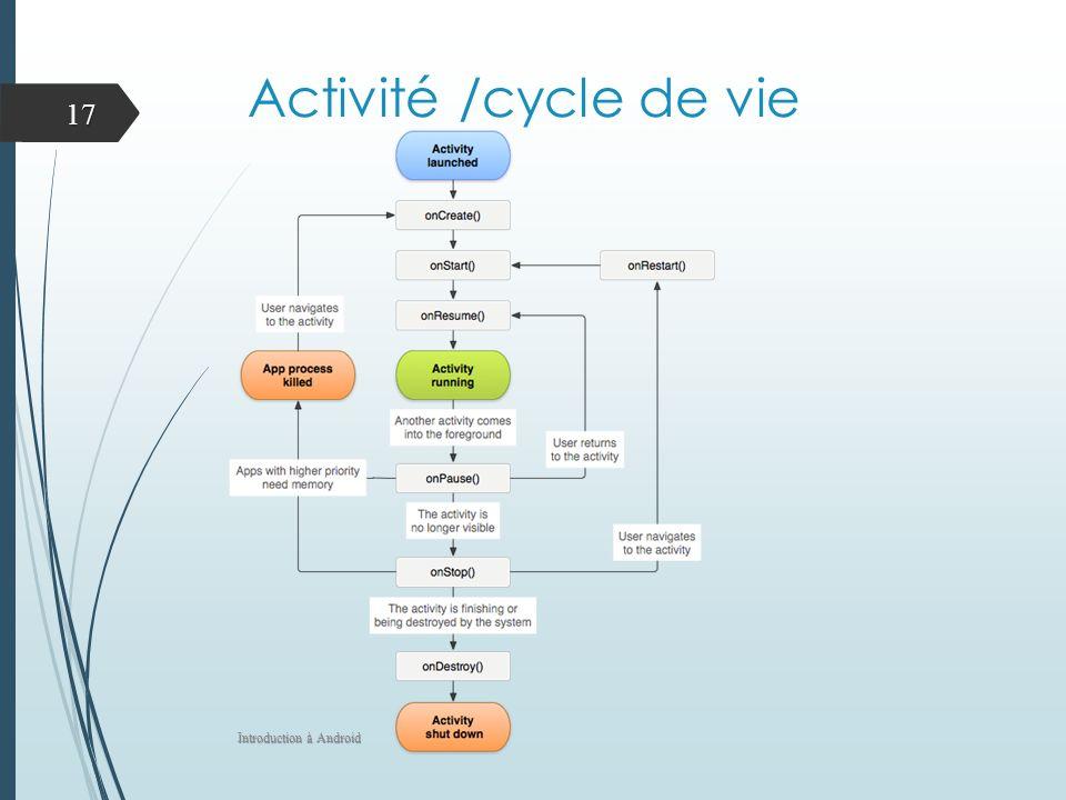 Activité /cycle de vie Reference : http://developer.android.com/reference/android/app/Activity.html.