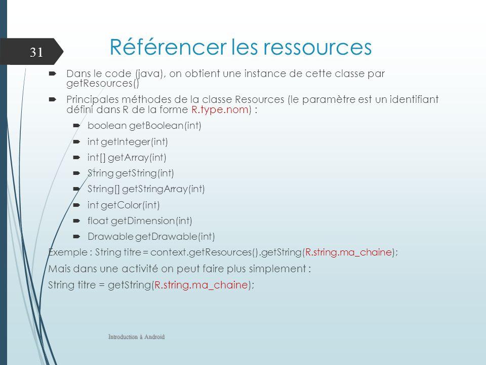 Référencer les ressources