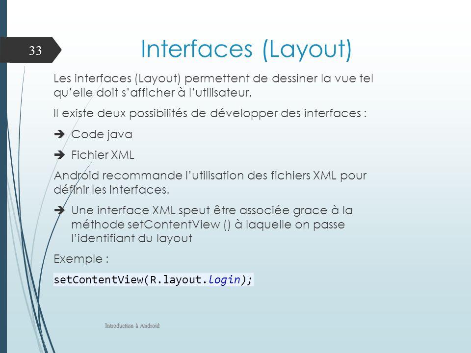 Interfaces (Layout) Les interfaces (Layout) permettent de dessiner la vue tel qu'elle doit s'afficher à l'utilisateur.