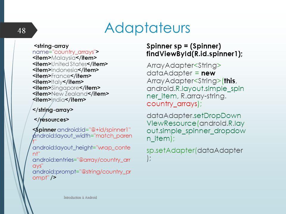 Adaptateurs