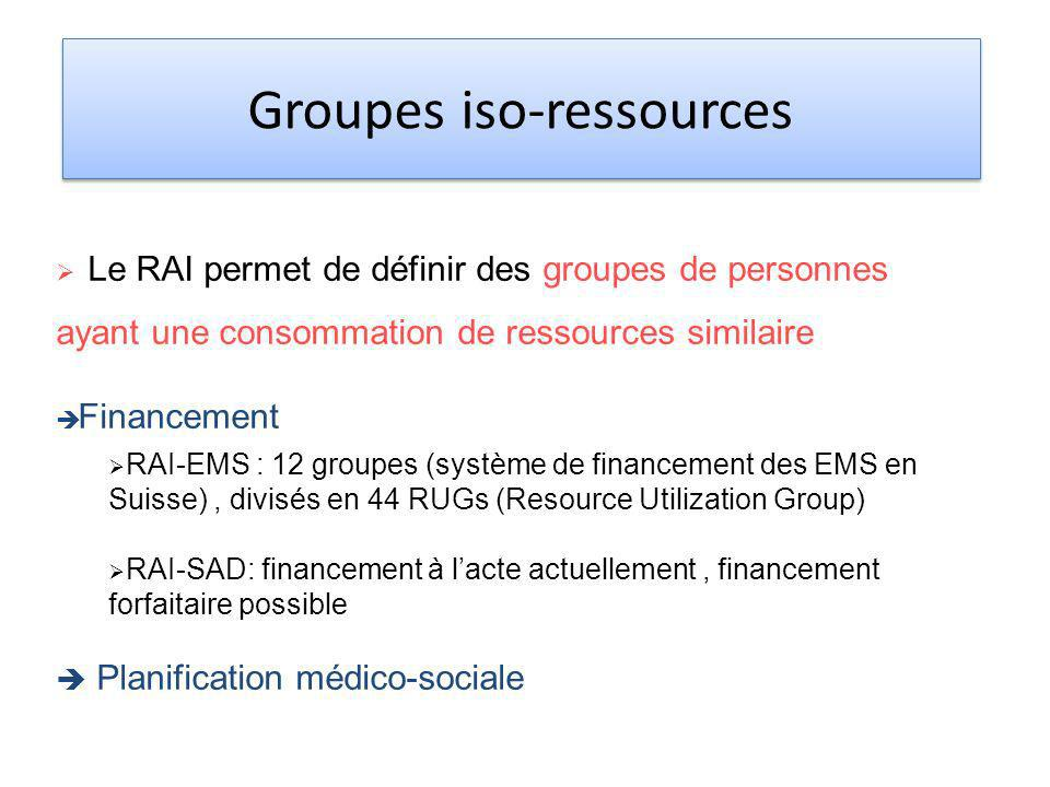 Groupes iso-ressources