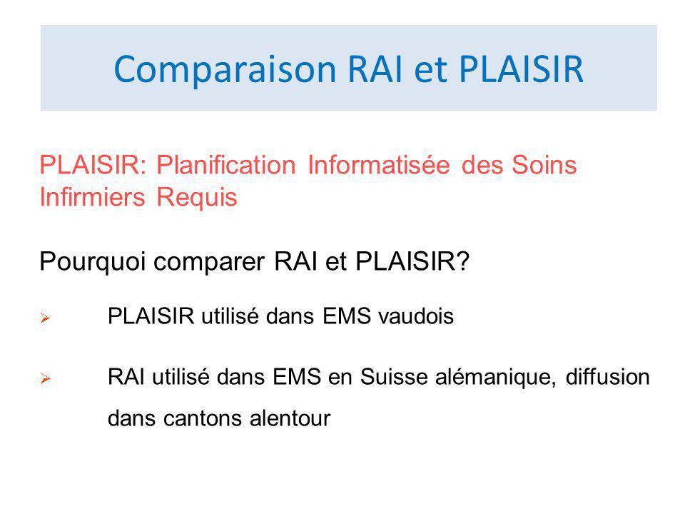 Comparaison RAI et PLAISIR