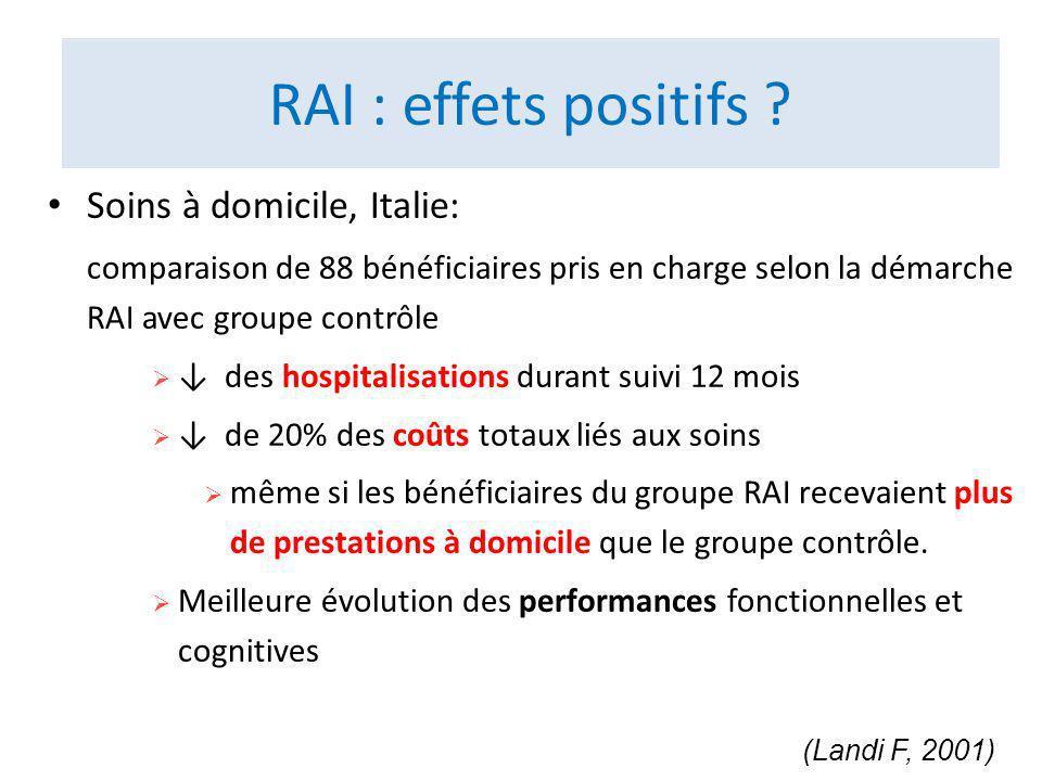 RAI : effets positifs Soins à domicile, Italie: