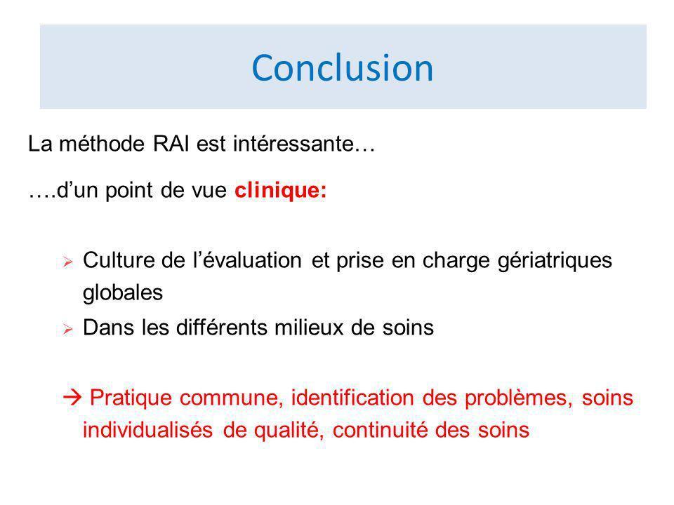 Conclusion La méthode RAI est intéressante…