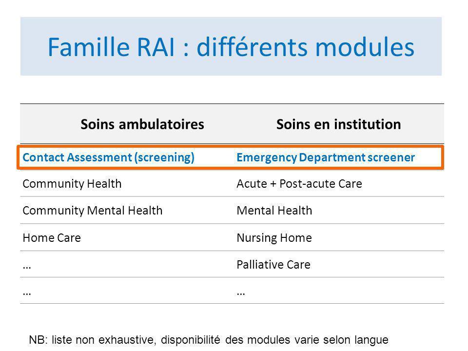 Famille RAI : différents modules
