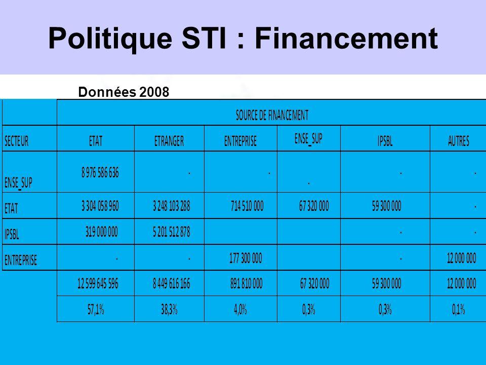 Politique STI : Financement