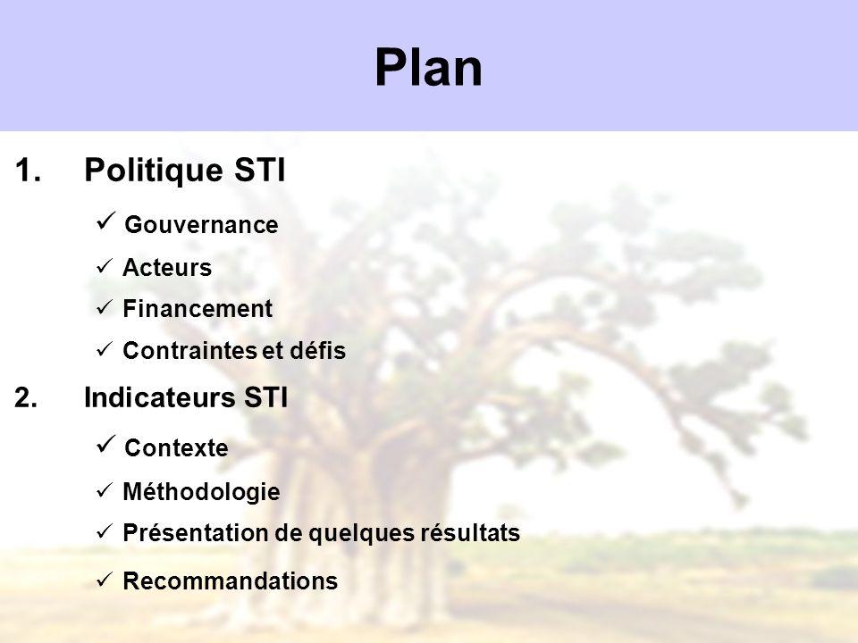 Plan Politique STI Gouvernance Indicateurs STI Contexte Acteurs