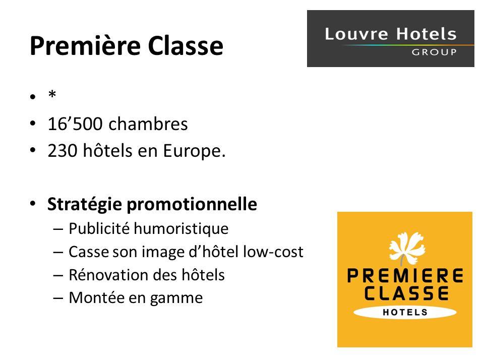 Première Classe * 16'500 chambres 230 hôtels en Europe.