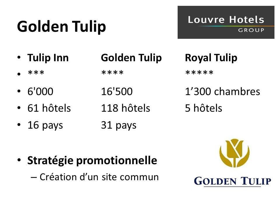 Golden Tulip Stratégie promotionnelle