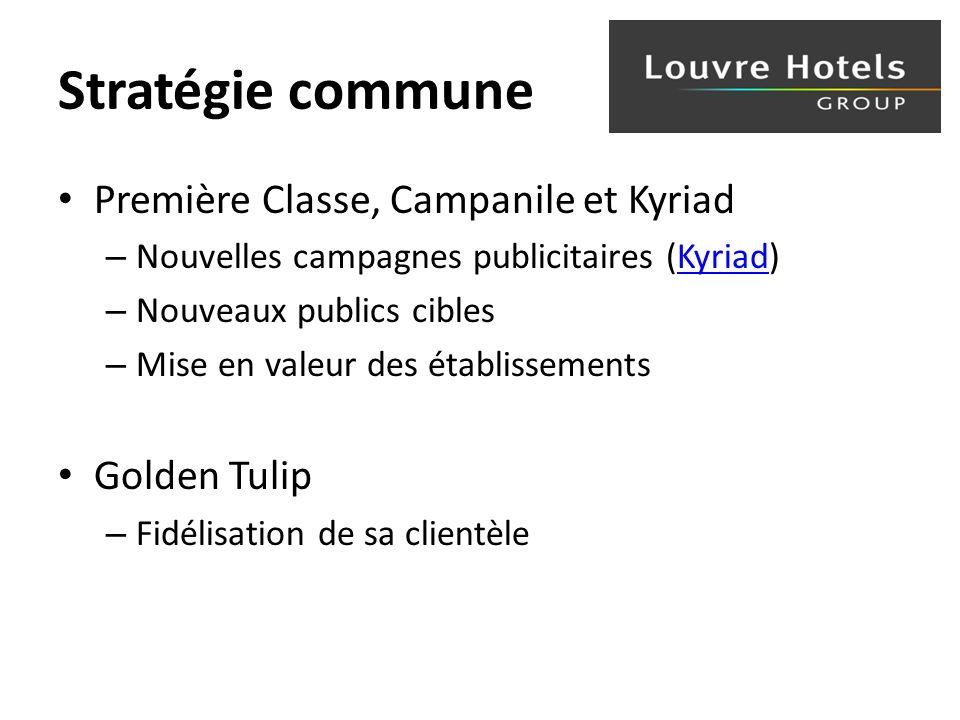 Stratégie commune Première Classe, Campanile et Kyriad Golden Tulip