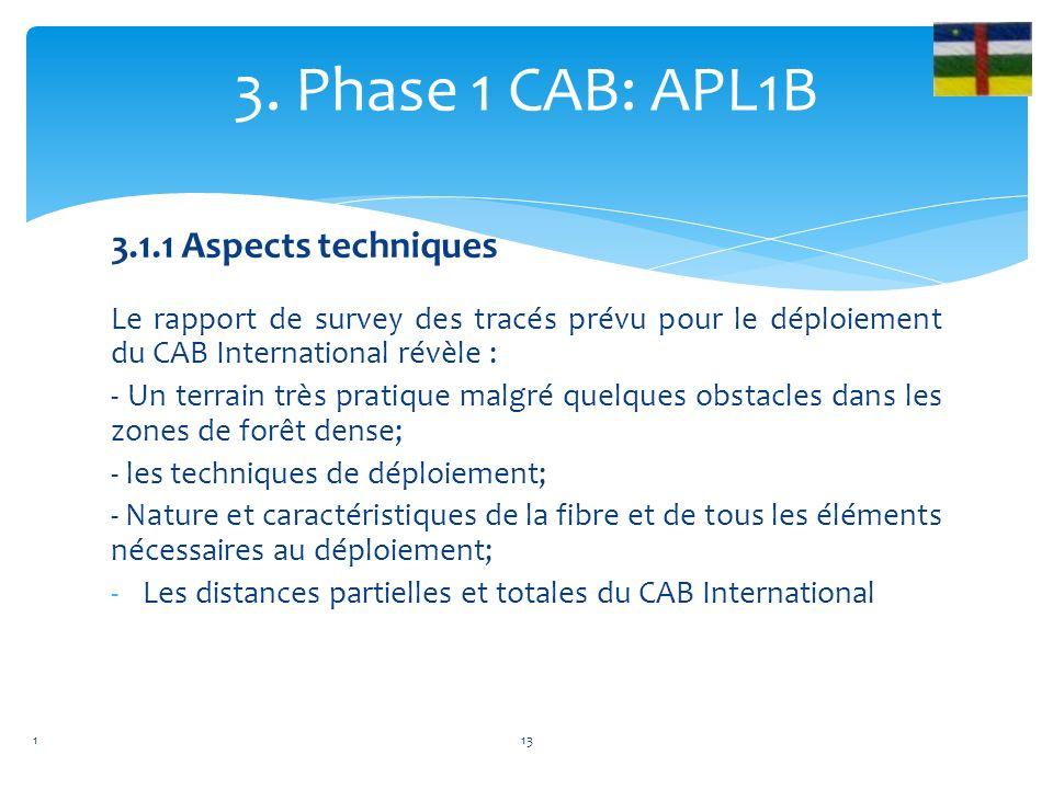 3. Phase 1 CAB: APL1B 3.1 Connectivité