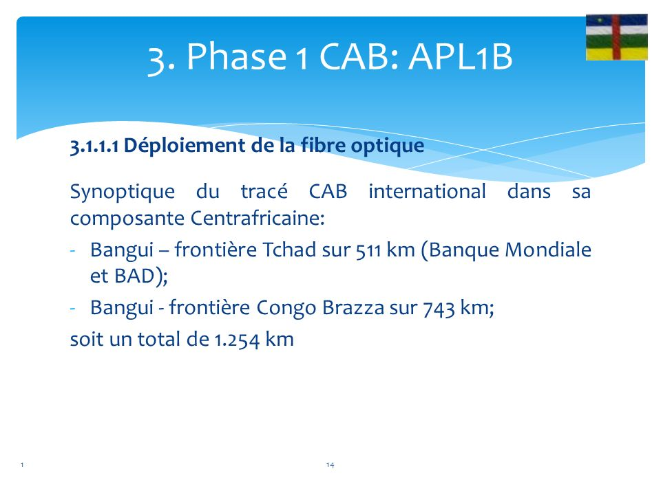 3. Phase 1 CAB: APL1B 3.1.1 Aspects techniques