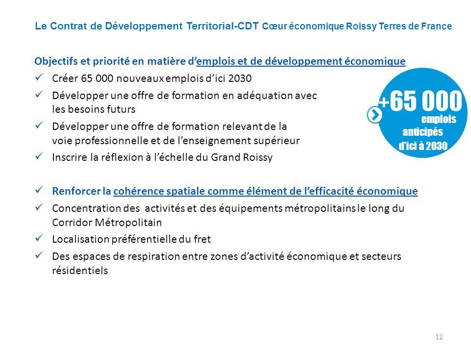 Le Contrat de Développement Territorial-CDT Cœur économique Roissy Terres de France