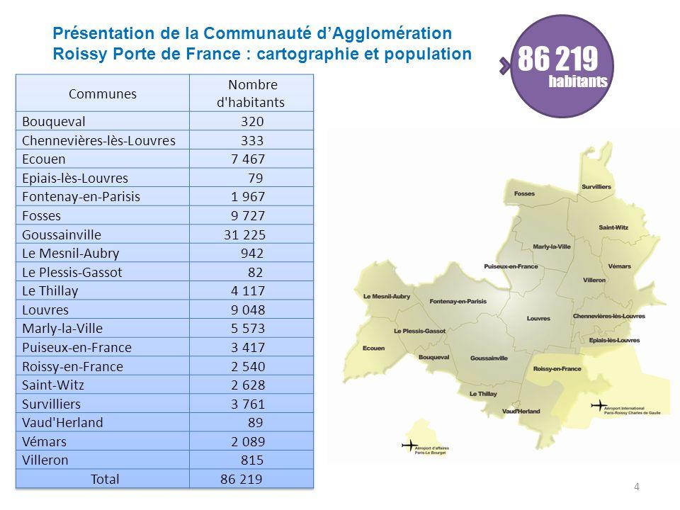 86 219 Présentation de la Communauté d'Agglomération