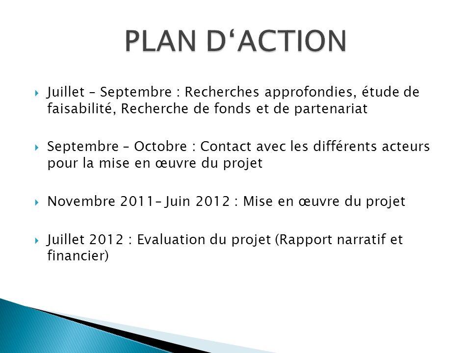 PLAN D'ACTION Juillet – Septembre : Recherches approfondies, étude de faisabilité, Recherche de fonds et de partenariat.