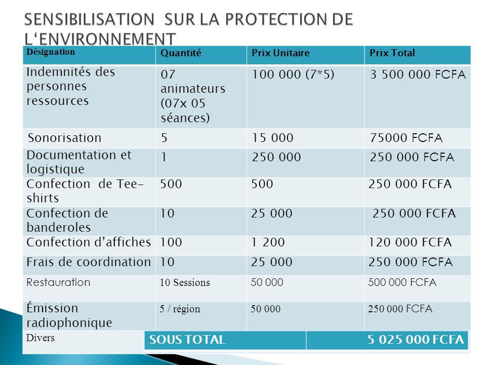 SENSIBILISATION SUR LA PROTECTION DE L'ENVIRONNEMENT