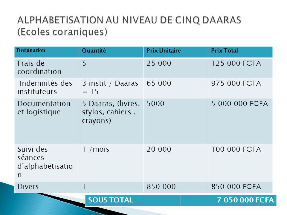 ALPHABETISATION AU NIVEAU DE CINQ DAARAS (Ecoles coraniques)