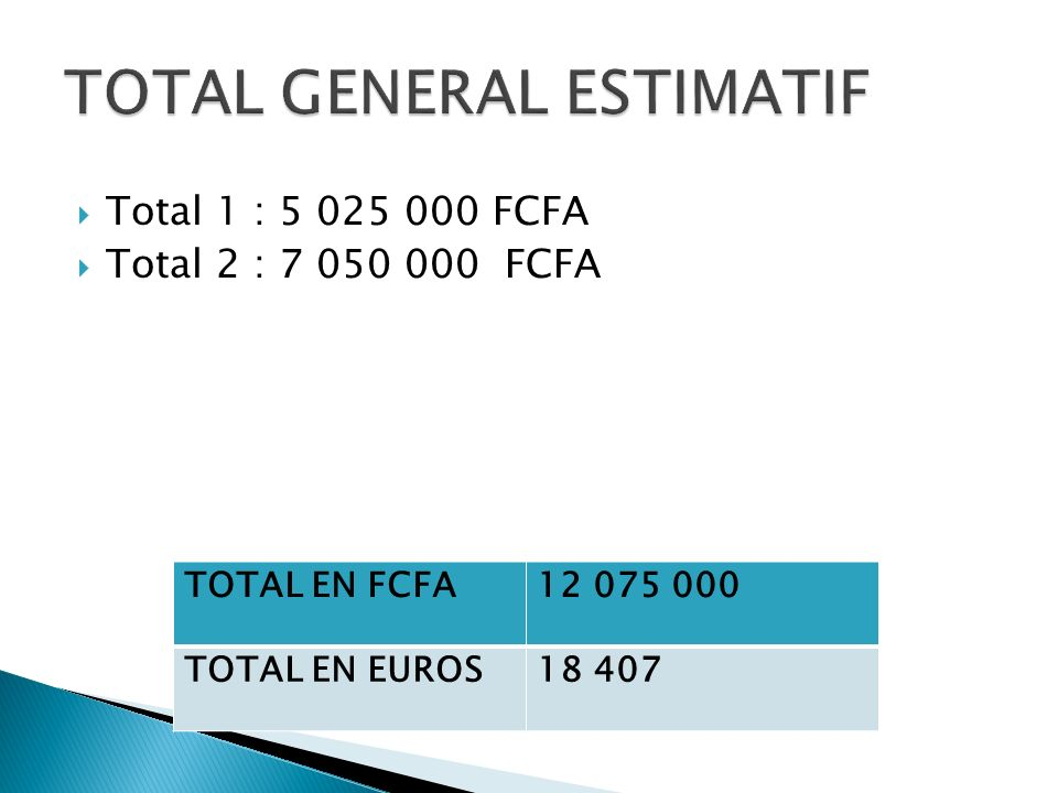 TOTAL GENERAL ESTIMATIF
