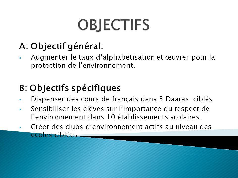 OBJECTIFS A: Objectif général: B: Objectifs spécifiques