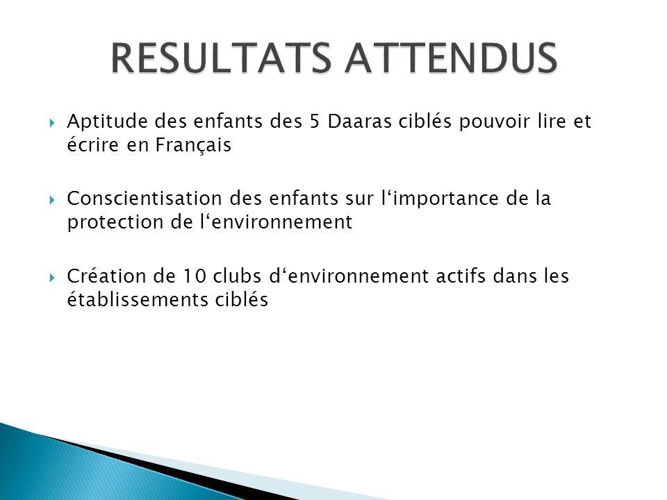 RESULTATS ATTENDUS Aptitude des enfants des 5 Daaras ciblés pouvoir lire et écrire en Français.