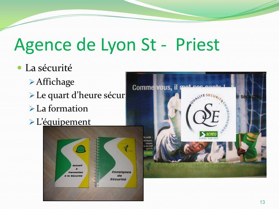 Agence de Lyon St - Priest