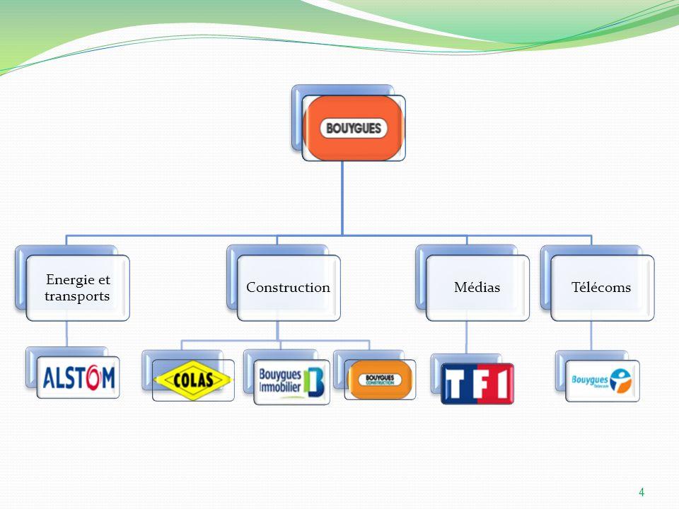 Energie et transports Construction Médias Télécoms
